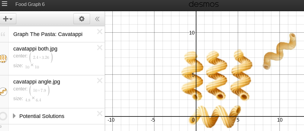 The Cavatappi Challenge…Why the people at Desmos are simply